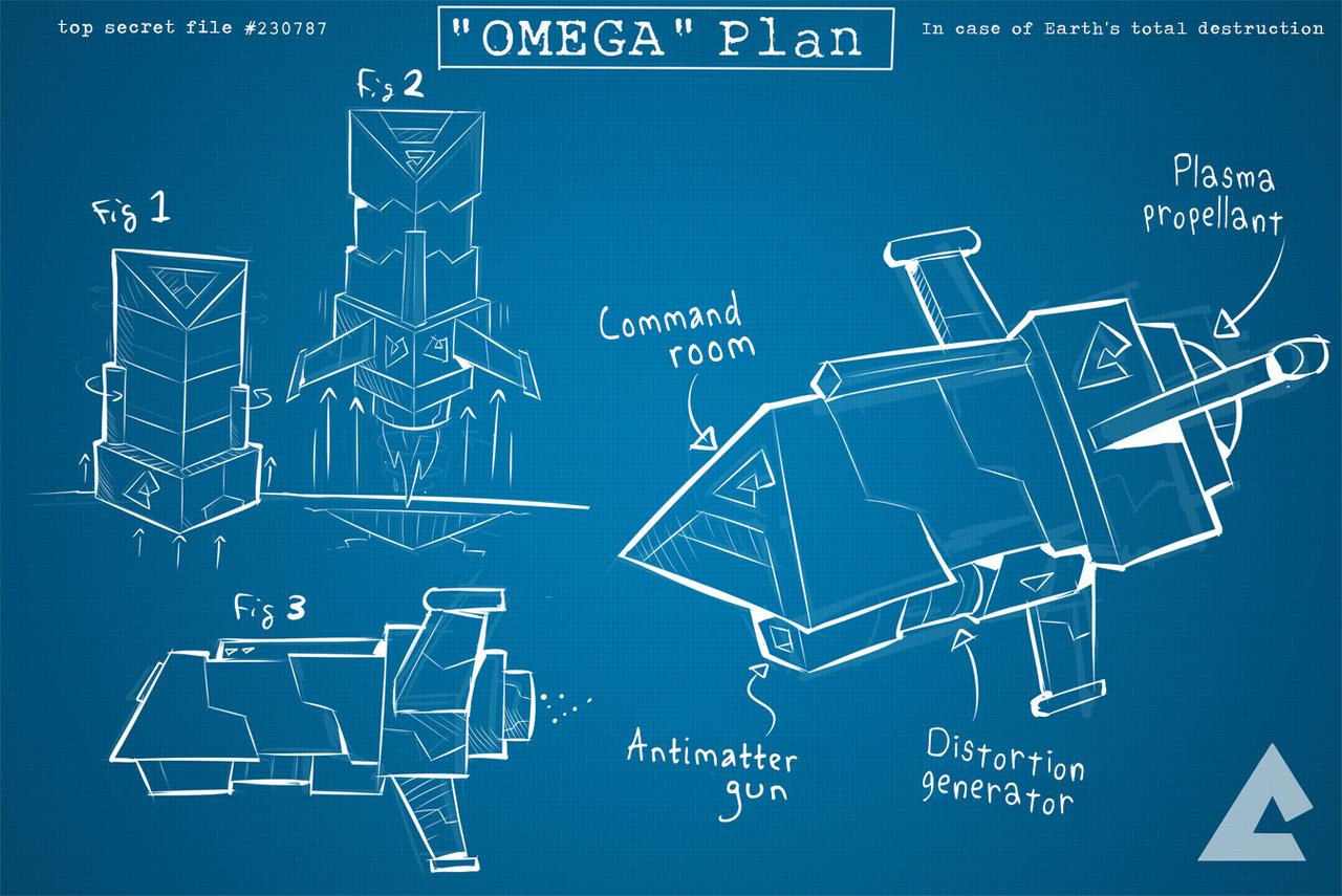 Omega Plan